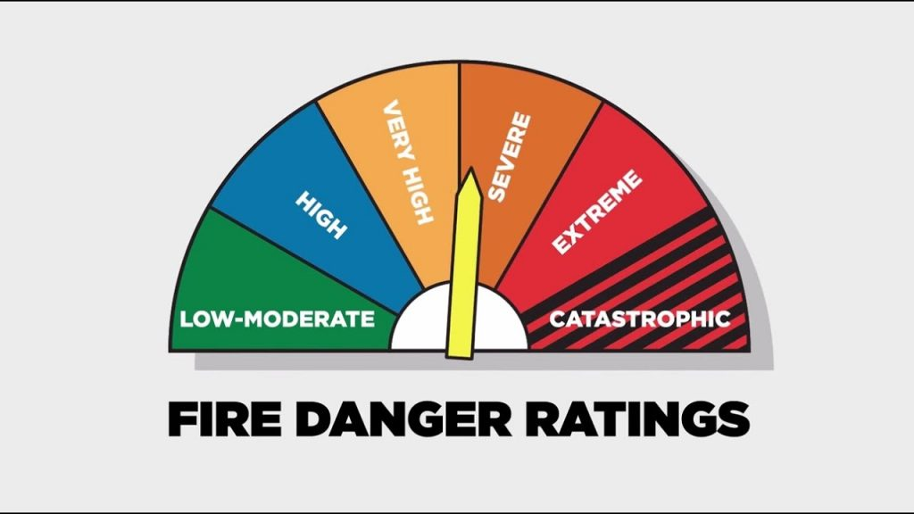 victoria fire danger rating